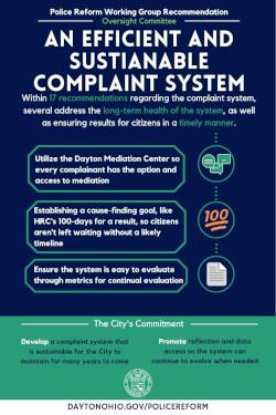 Police Reform Oversight Working Group Efficient Complaint System Inforgraphic Thumbnail