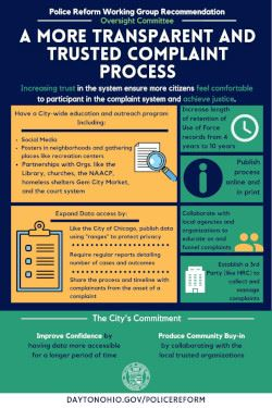 Police Reform Oversight Working Group Transparent and Trusted Complaint Process Inforgraphic Thumbna