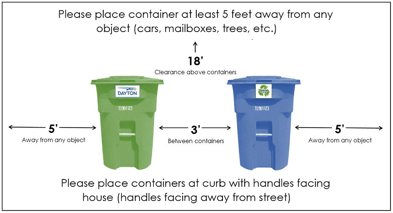 Container Spacing Guidelines