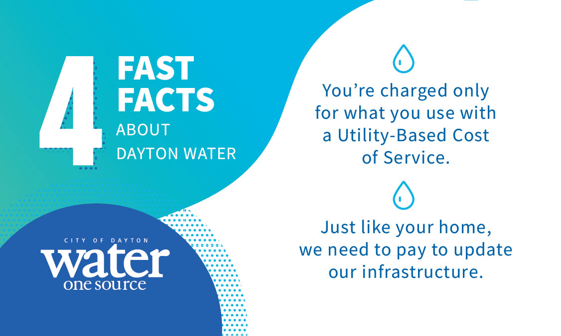 Four facts about Dayton Water fact card