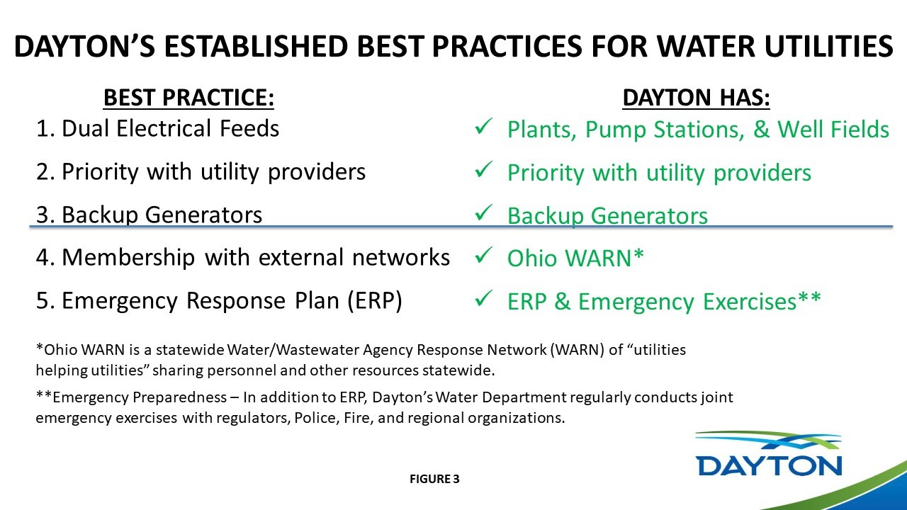 2020 Established Best Practices Slide