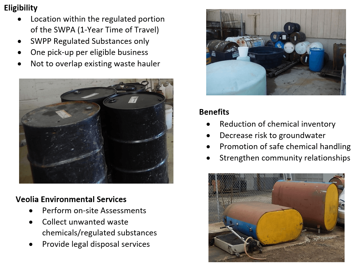 SWPP-disposal-picture1